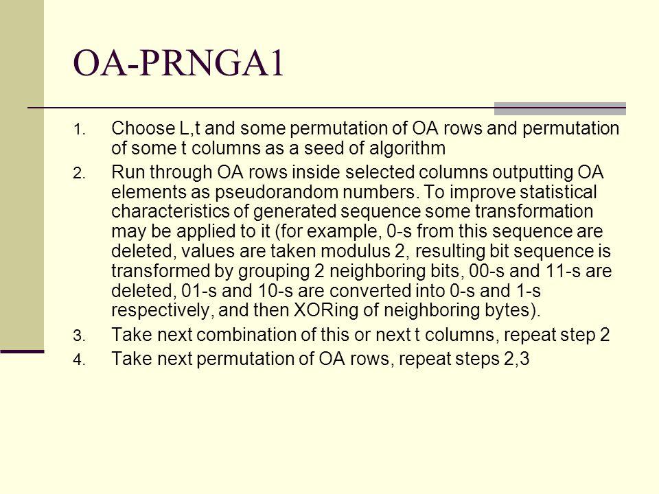 OA-PRNGA1 1.