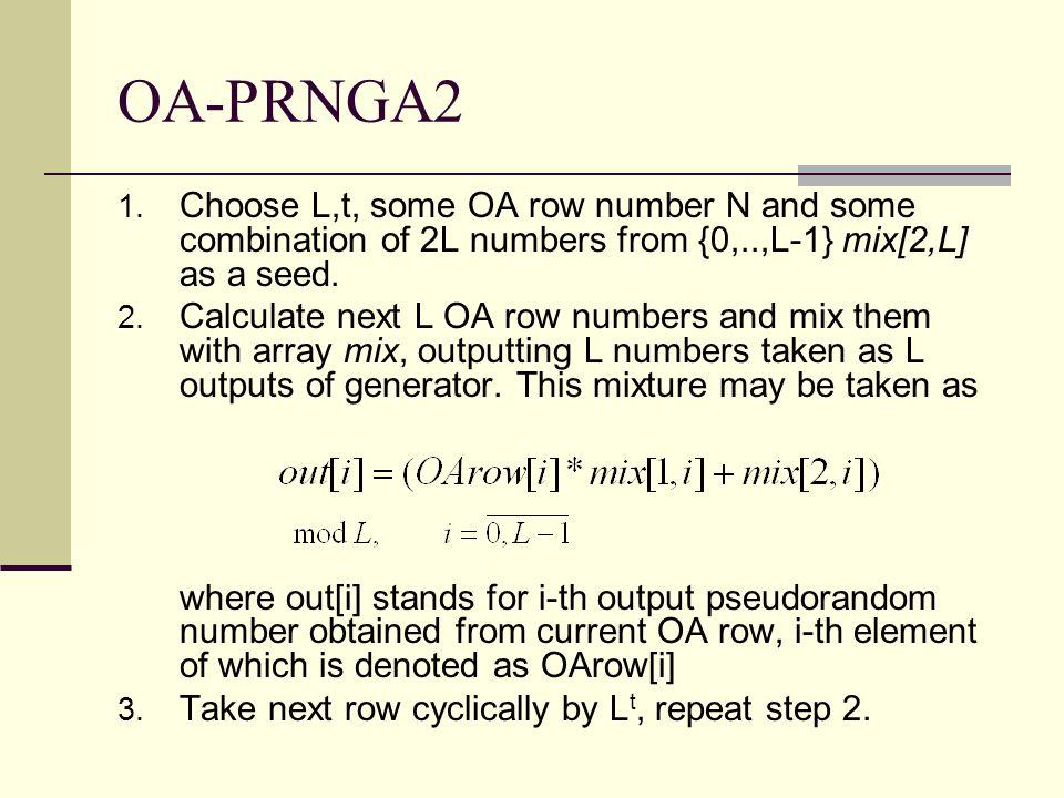 OA-PRNGA2 1.