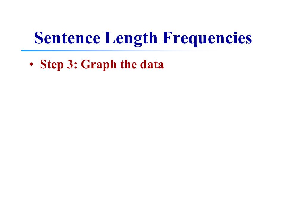 Sentence Length Frequencies Step 3: Graph the data