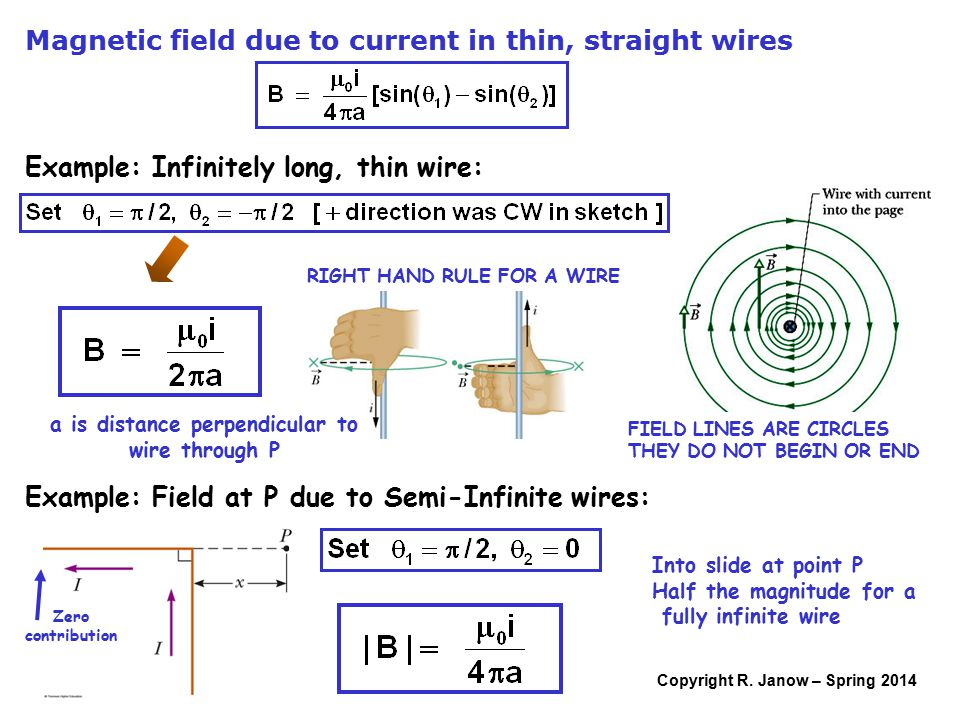 Copyright R. Janow – Spring 2014 Magnetic field due to current in thin, straight wires RIGHT HAND RULE FOR A WIRE FIELD LINES ARE CIRCLES THEY DO NOT