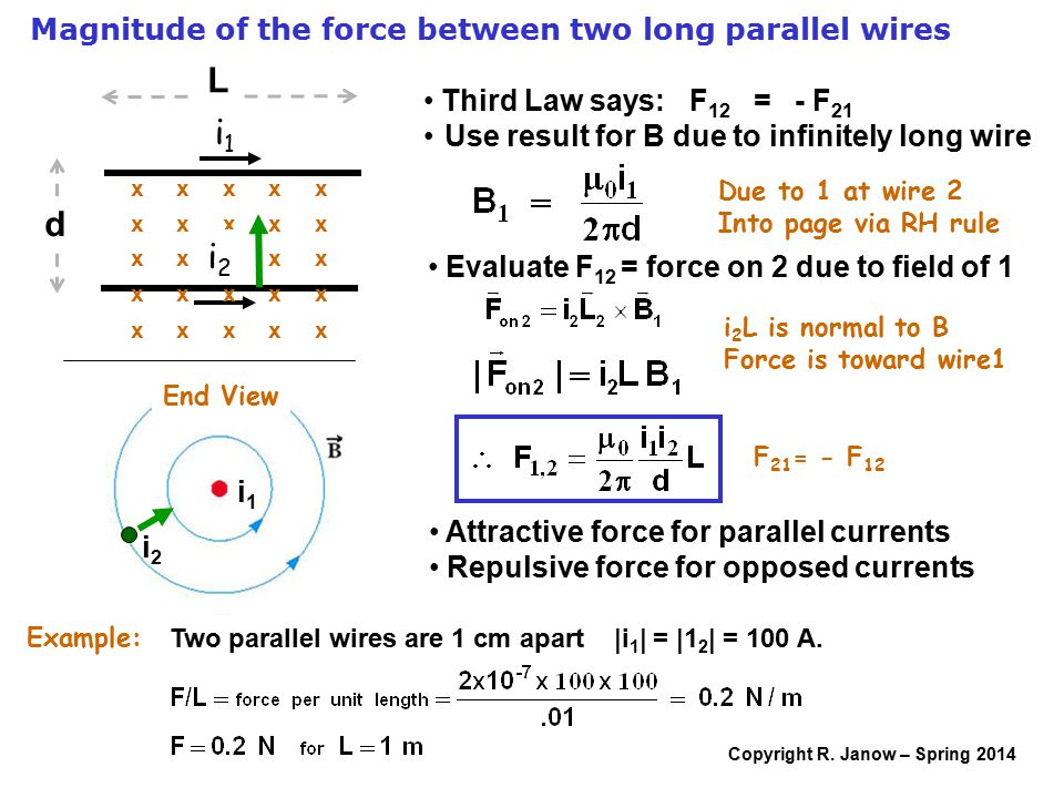 Copyright R. Janow – Spring 2014 Magnitude of the force between two long parallel wires Third Law says: F 12 = - F 21 Use result for B due to infinite