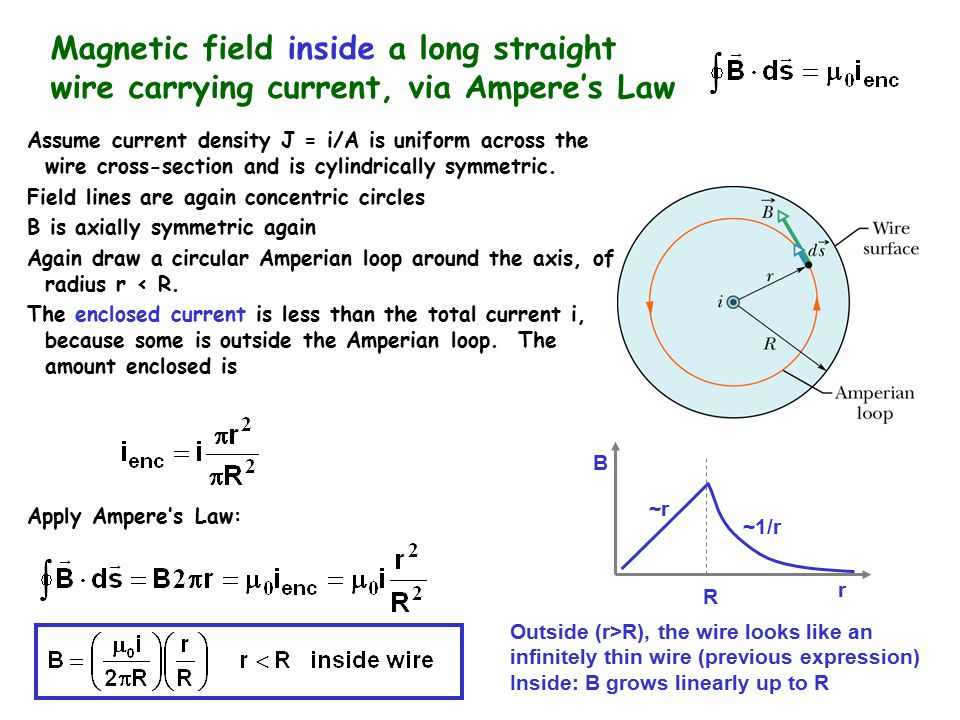 Copyright R. Janow – Spring 2014 Magnetic field inside a long straight wire carrying current, via Ampere's Law Assume current density J = i/A is unifo