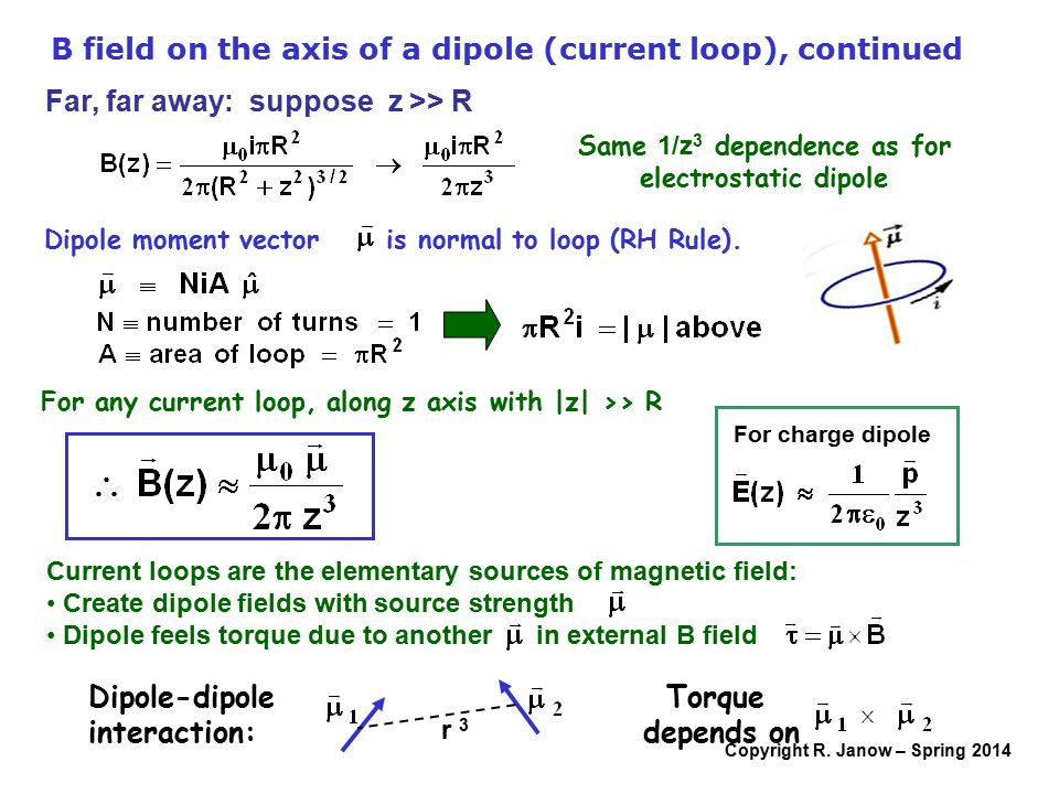 Copyright R. Janow – Spring 2014 B field on the axis of a dipole (current loop), continued Far, far away: suppose z >> R Same 1/z 3 dependence as for