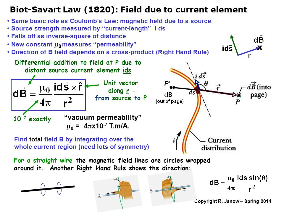 Copyright R. Janow – Spring 2014 Biot-Savart Law (1820): Field due to current element Same basic role as Coulomb's Law: magnetic field due to a source
