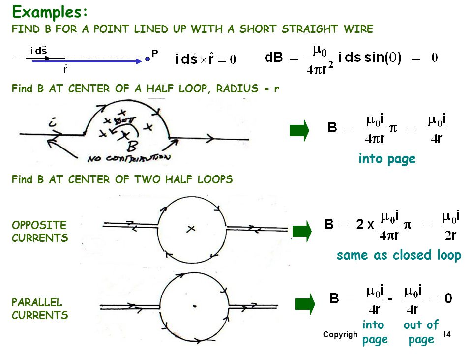 Copyright R. Janow – Spring 2014 FIND B FOR A POINT LINED UP WITH A SHORT STRAIGHT WIRE Examples: Find B AT CENTER OF TWO HALF LOOPS OPPOSITE CURRENTS