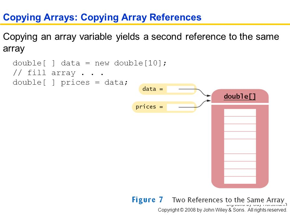 Big Java by Cay Horstmann Copyright © 2008 by John Wiley & Sons. All rights reserved. Copying an array variable yields a second reference to the same