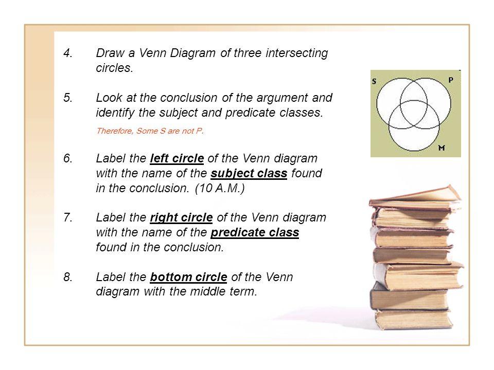 4.Draw a Venn Diagram of three intersecting circles.