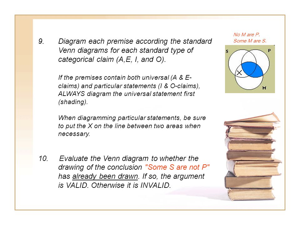 9.Diagram each premise according the standard Venn diagrams for each standard type of categorical claim (A,E, I, and O).