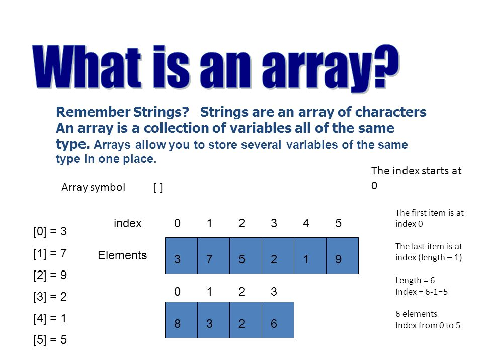 Remember Strings? Strings are an array of characters An array is a collection of variables all of the same type. Arrays allow you to store several var