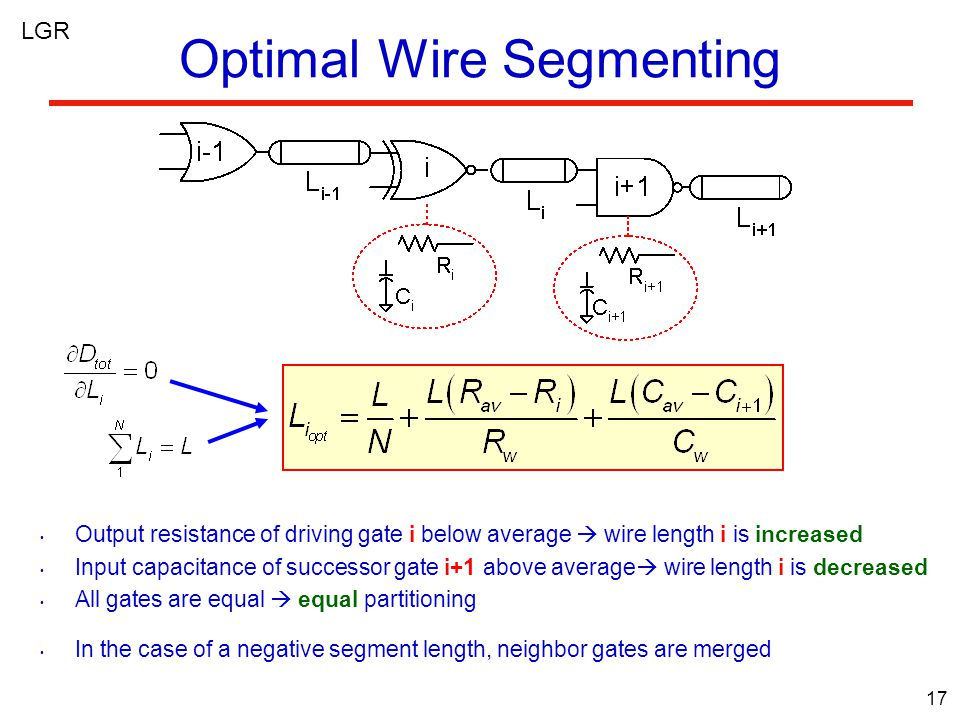 17 Optimal Wire Segmenting Output resistance of driving gate i below average  wire length i is increased Input capacitance of successor gate i+1 above average  wire length i is decreased All gates are equal  equal partitioning In the case of a negative segment length, neighbor gates are merged LGR