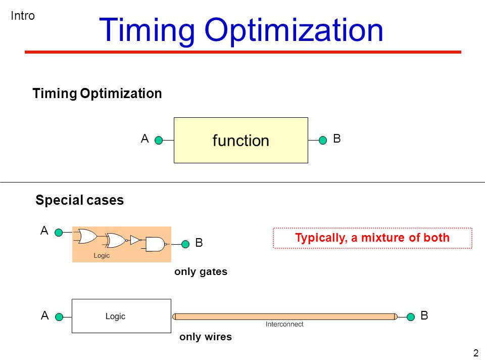 2 Timing Optimization function AB Typically, a mixture of both Intro Special cases A B AB only gates only wires