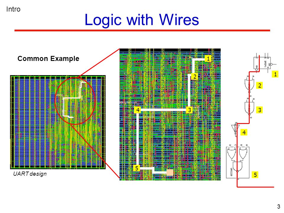 14 Logic Gates as Repeaters - LGR Where should the gates be located (along the wire)?