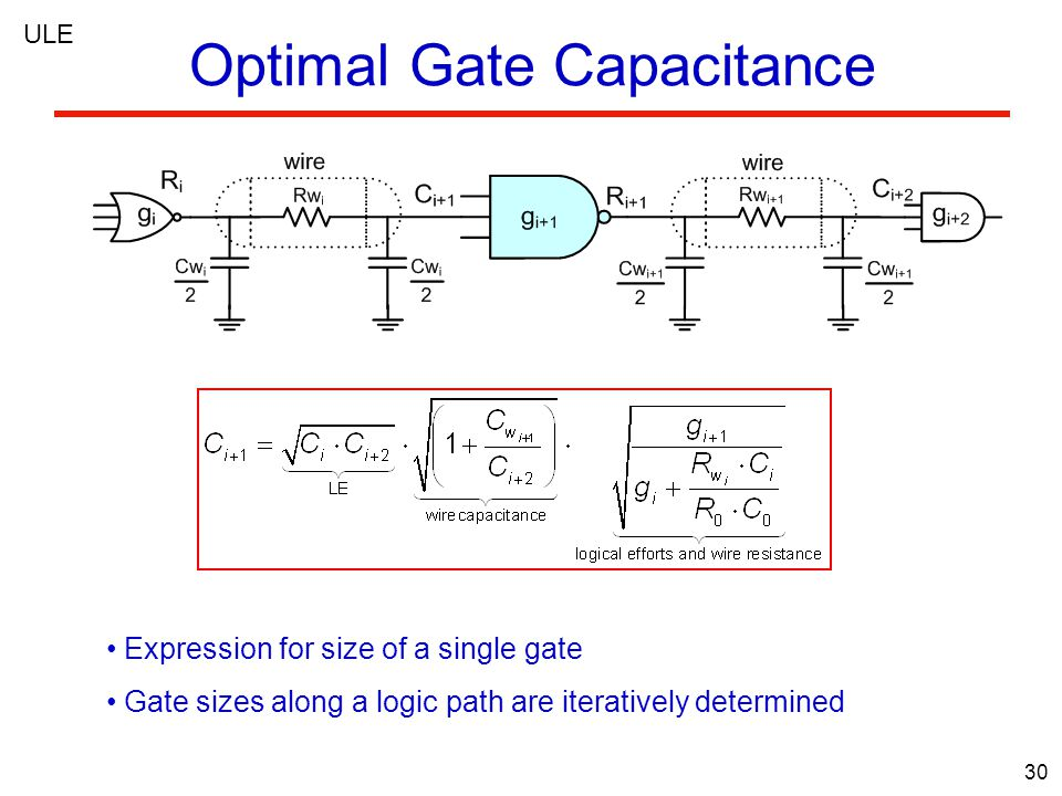 30 Optimal Gate Capacitance ULE Expression for size of a single gate Gate sizes along a logic path are iteratively determined