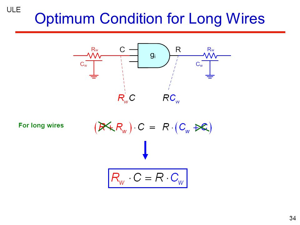 34 Optimum Condition for Long Wires ULE For long wires