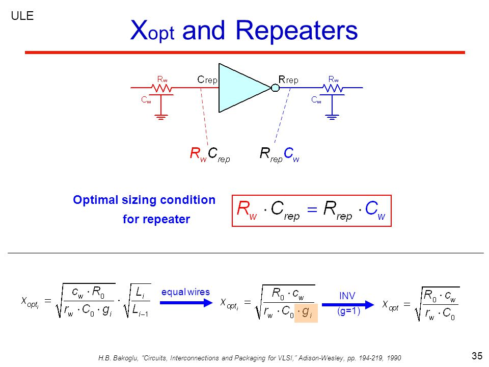 35 X opt and Repeaters equal wires INV (g=1) Optimal sizing condition for repeater ULE H.B.