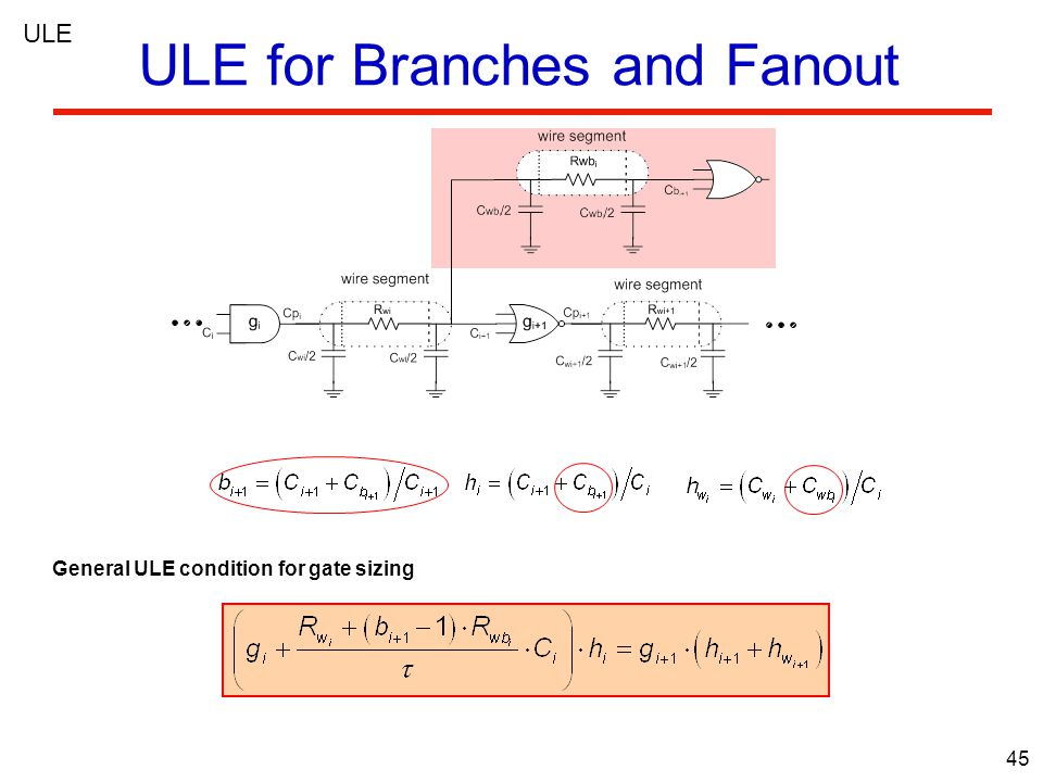 45 ULE for Branches and Fanout General ULE condition for gate sizing ULE