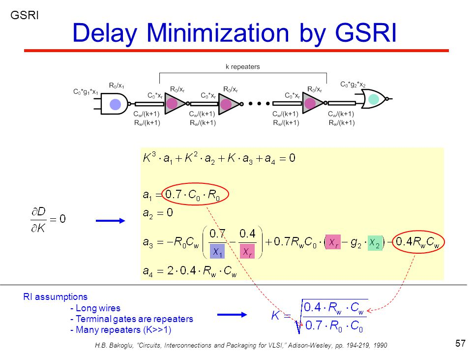 57 Delay Minimization by GSRI GSRI RI assumptions - Long wires - Terminal gates are repeaters - Many repeaters (K>>1) H.B.