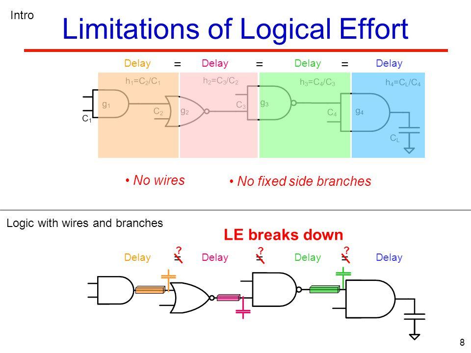 39 ULE Results Critical path in a logic circuit (e.g.