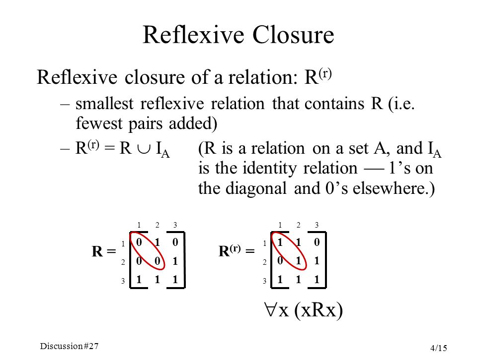 Discussion #27 Chapter 5, Sections 4.6-7 4/15 Reflexive Closure Reflexive closure of a relation: R (r) –smallest reflexive relation that contains R (i.e.