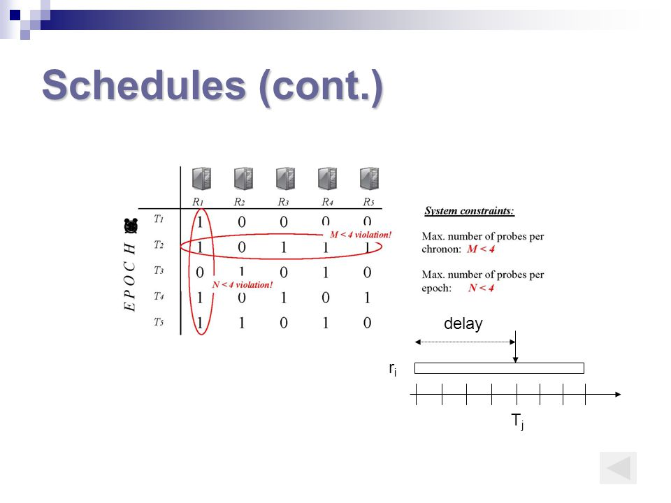 Schedules (cont.) delay TjTj riri