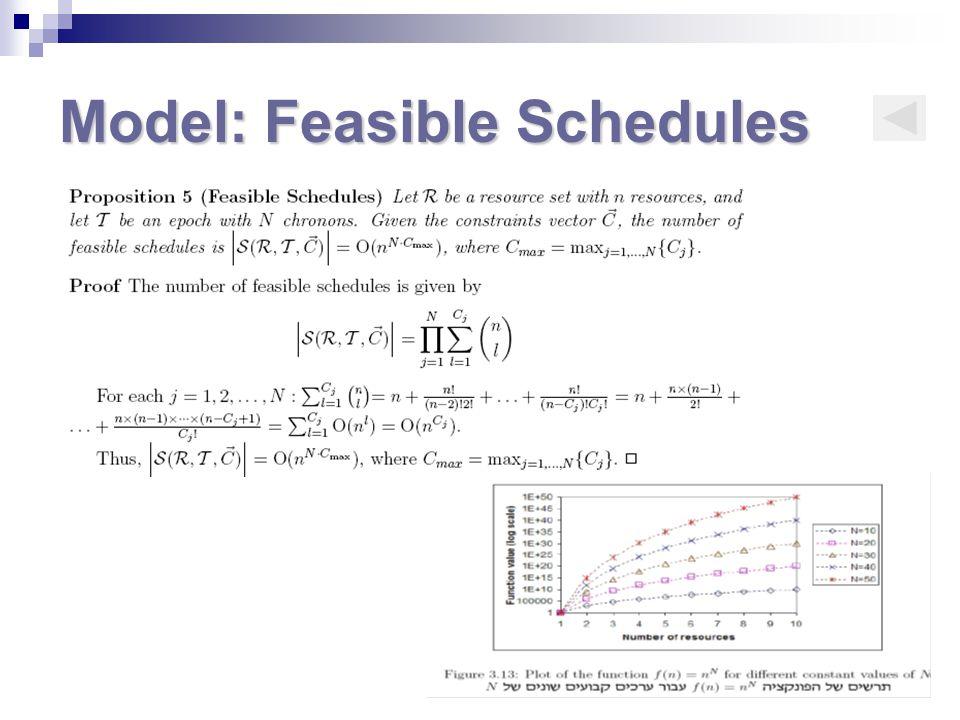 Model: Feasible Schedules