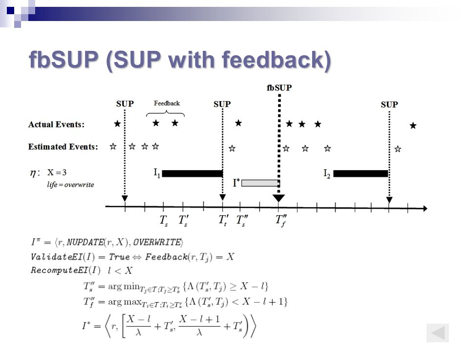 fbSUP (SUP with feedback)