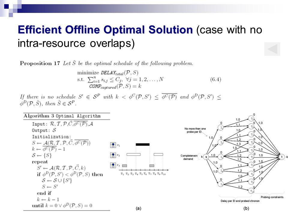 Efficient Offline Optimal Solution Efficient Offline Optimal Solution (case with no intra-resource overlaps)