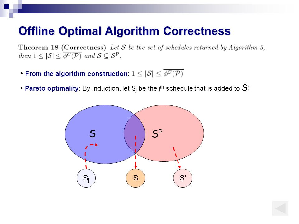 Offline Optimal Algorithm Correctness From the algorithm construction: Pareto optimality: By induction, let S j be the j th schedule that is added to S: SPSP S SjSj S' S