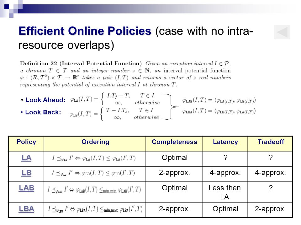 Efficient Online Policies Efficient Online Policies (case with no intra- resource overlaps) Look Ahead: Look Back: TradeoffLatencyCompletenessOrderingPolicy ??Optimal LA 4-approx.