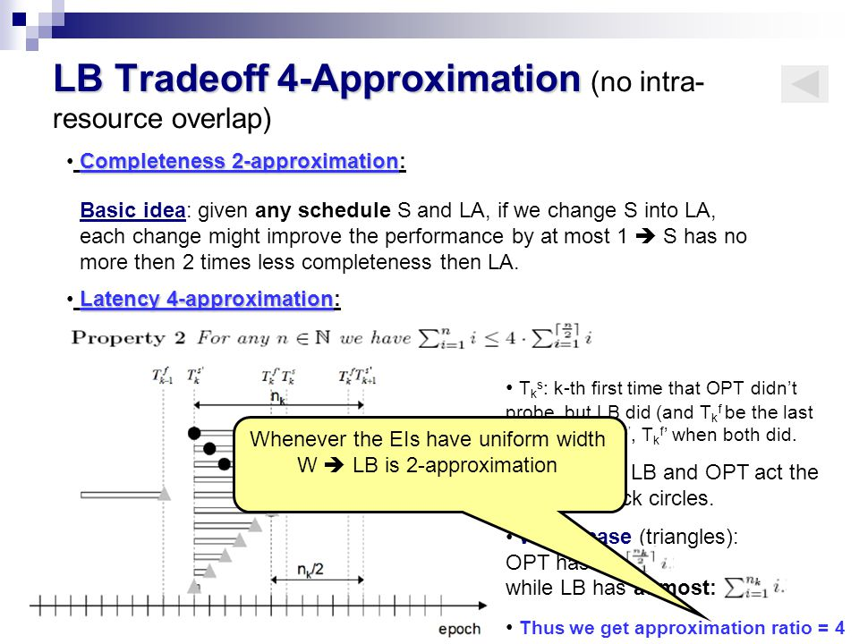 LB Tradeoff 4-Approximation LB Tradeoff 4-Approximation (no intra- resource overlap) Completeness 2-approximation Completeness 2-approximation: Basic idea: given any schedule S and LA, if we change S into LA, each change might improve the performance by at most 1  S has no more then 2 times less completeness then LA.