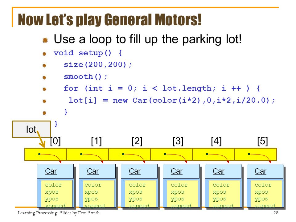 Now Let's play General Motors! Use a loop to fill up the parking lot! void setup() { size(200,200); smooth(); for (int i = 0; i < lot.length; i ++ ) {