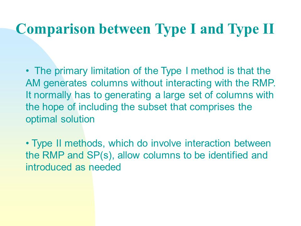 The primary limitation of the Type I method is that the AM generates columns without interacting with the RMP.