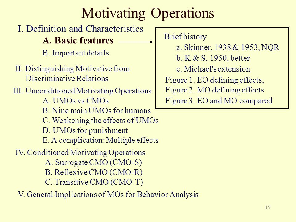 17 Motivating Operations I. Definition and Characteristics A. Basic features B. Important details II. Distinguishing Motivative from Discriminative Re