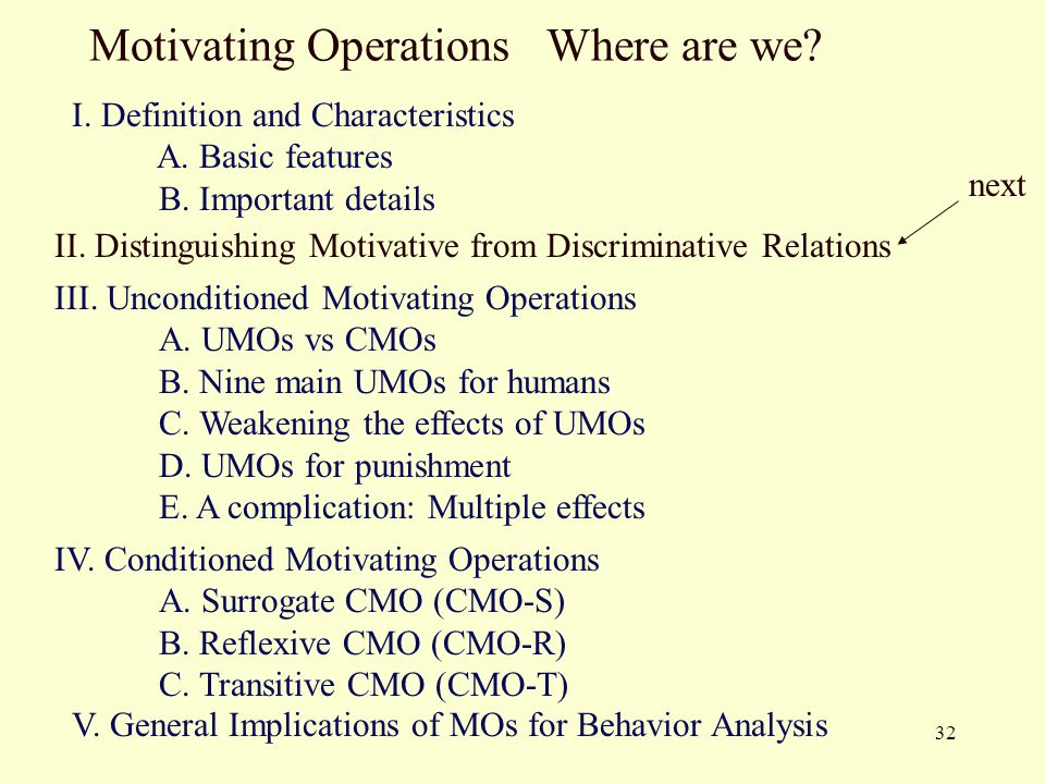 32 Motivating Operations Where are we? I. Definition and Characteristics A. Basic features B. Important details II. Distinguishing Motivative from Dis