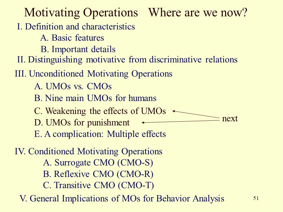 51 Motivating Operations Where are we now? I. Definition and characteristics A. Basic features B. Important details II. Distinguishing motivative from
