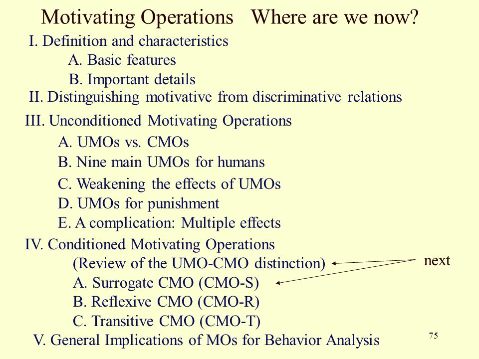 75 Motivating Operations Where are we now? I. Definition and characteristics A. Basic features B. Important details II. Distinguishing motivative from