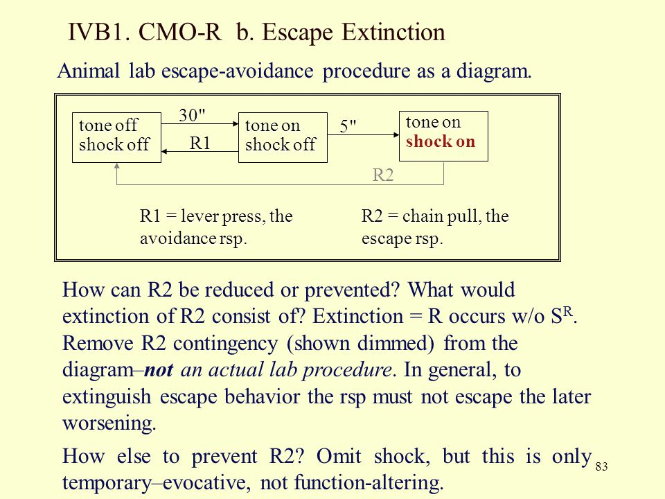 83 IVB1. CMO-R b. Escape Extinction Animal lab escape-avoidance procedure as a diagram. How can R2 be reduced or prevented? What would extinction of R