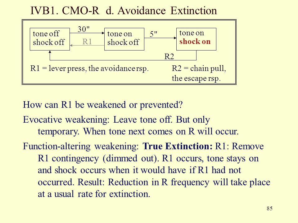 85 IVB1.CMO-R d.