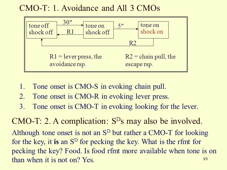 99 CMO-T: 1. Avoidance and All 3 CMOs 1.Tone onset is CMO-S in evoking chain pull. 2.Tone onset is CMO-R in evoking lever press. 3.Tone onset is CMO-T
