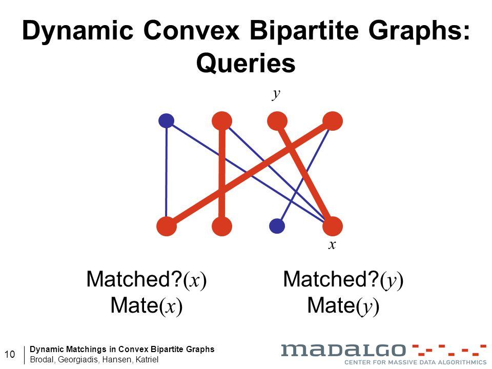 Dynamic Matchings in Convex Bipartite Graphs Brodal, Georgiadis, Hansen, Katriel 10 Dynamic Convex Bipartite Graphs: Queries Matched? (x) Matched? (y)