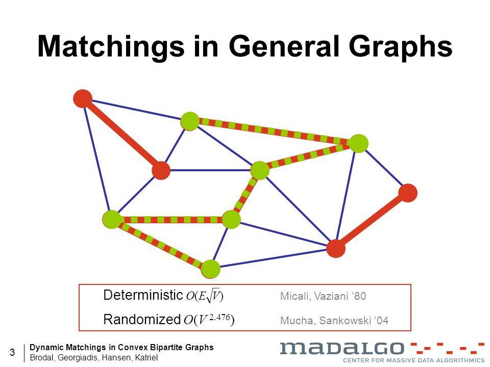 Dynamic Matchings in Convex Bipartite Graphs Brodal, Georgiadis, Hansen, Katriel 3 Matchings in General Graphs Deterministic O(E V) Micali, Vaziani '8