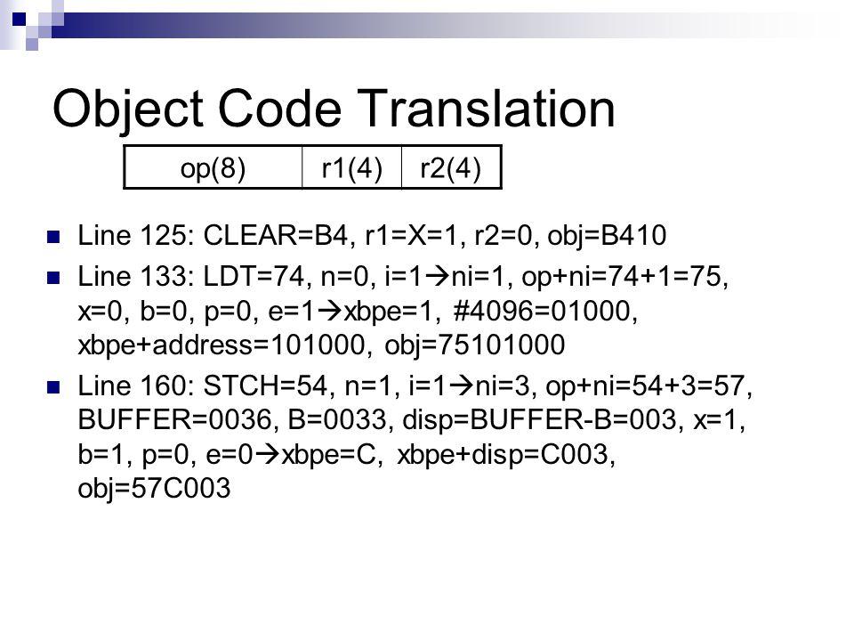 Object Code Translation Line 125: CLEAR=B4, r1=X=1, r2=0, obj=B410 Line 133: LDT=74, n=0, i=1  ni=1, op+ni=74+1=75, x=0, b=0, p=0, e=1  xbpe=1, #4096=01000, xbpe+address=101000, obj=75101000 Line 160: STCH=54, n=1, i=1  ni=3, op+ni=54+3=57, BUFFER=0036, B=0033, disp=BUFFER-B=003, x=1, b=1, p=0, e=0  xbpe=C, xbpe+disp=C003, obj=57C003 op(8)r1(4)r2(4)