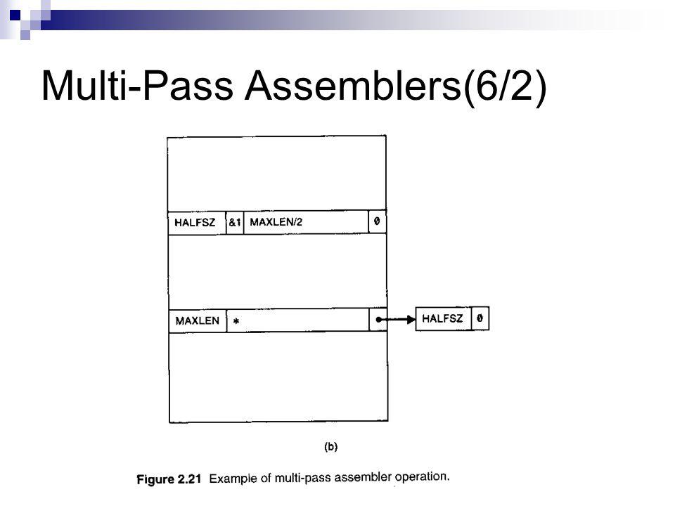 Multi-Pass Assemblers(6/2)