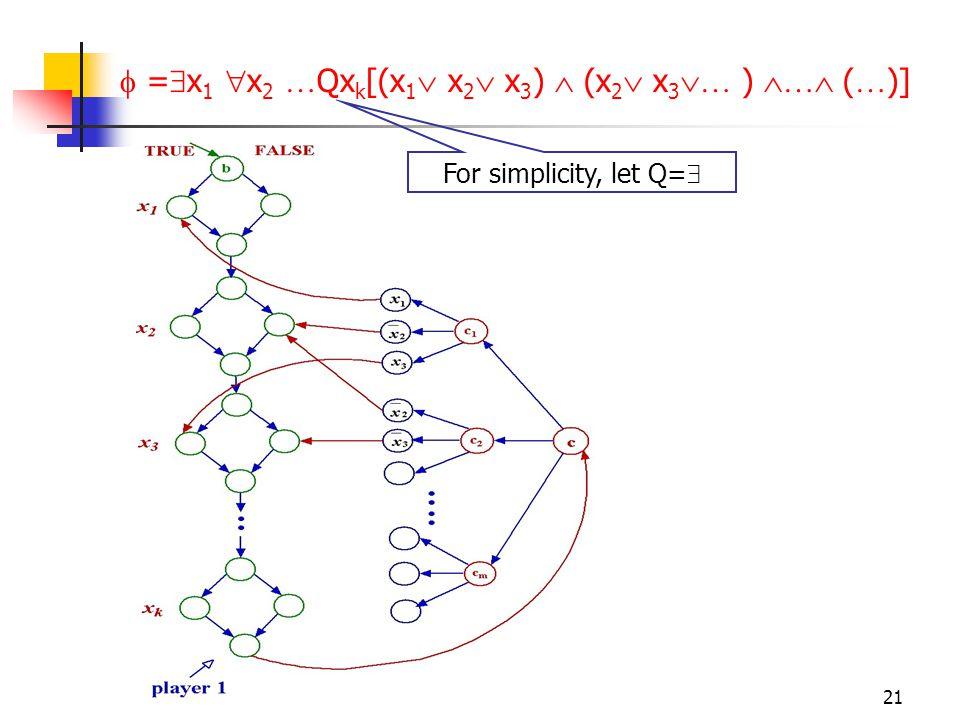 21  =  x 1  x 2 … Qx k [(x 1  x 2  x 3 )  (x 2  x 3  … )  …  ( … )] For simplicity, let Q= 