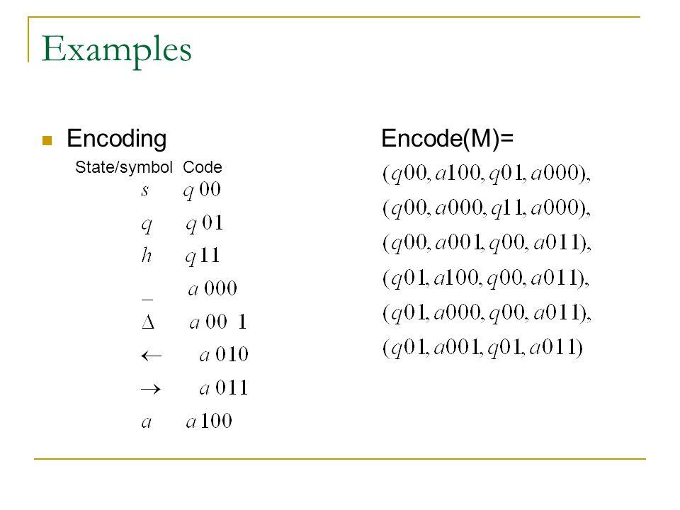 Examples EncodingEncode(M)= State/symbol Code