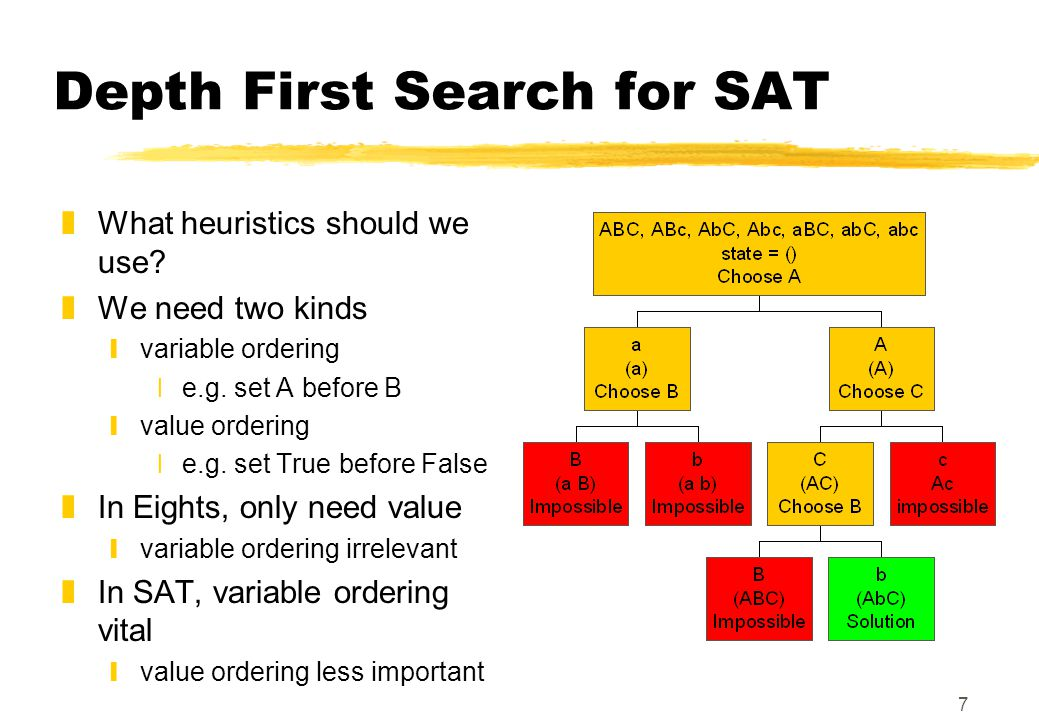 7 Depth First Search for SAT zWhat heuristics should we use.
