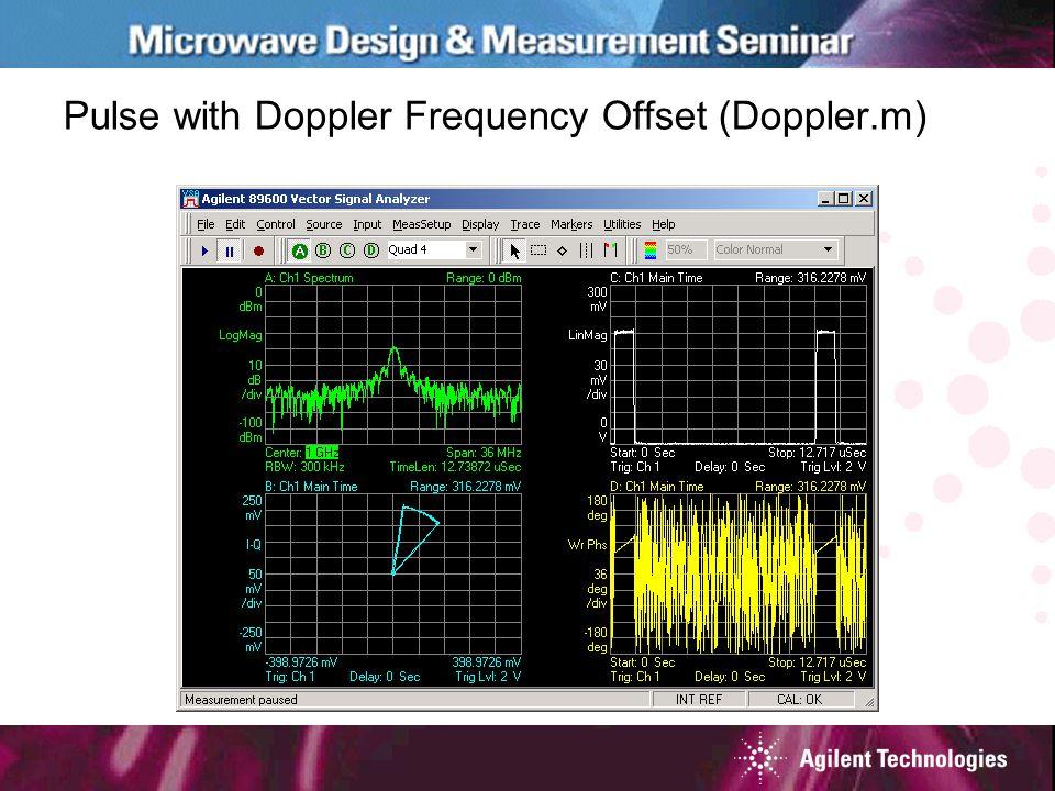 Pulse with Doppler Frequency Offset (Doppler.m)
