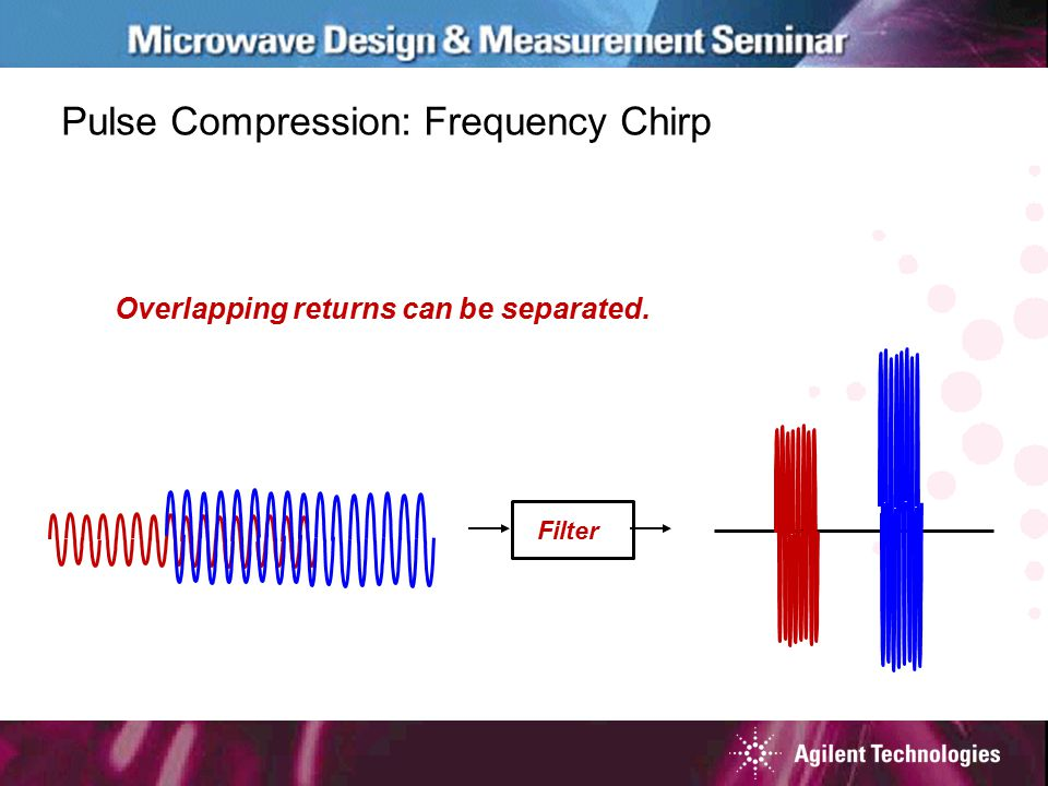 Pulse Compression: Frequency Chirp Overlapping returns can be separated. Filter