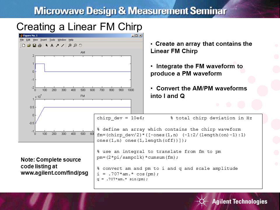 Creating a Linear FM Chirp Note: Complete source code listing at www.agilent.com/find/psg chirp_dev = 10e6; % total chirp deviation in Hz % define an array which contains the chirp waveform fm=(chirp_dev/2)*([-ones(1,n) (-1:2/(length(on)-1):1) ones(1,n) ones(1,length(off))]); % use an integral to translate from fm to pm pm=(2*pi/sampclk)*cumsum(fm); % convert am and pm to i and q and scale amplitude i =.707*am.* cos(pm); q =.707*am.* sin(pm); Create an array that contains the Linear FM Chirp Integrate the FM waveform to produce a PM waveform Convert the AM/PM waveforms into I and Q