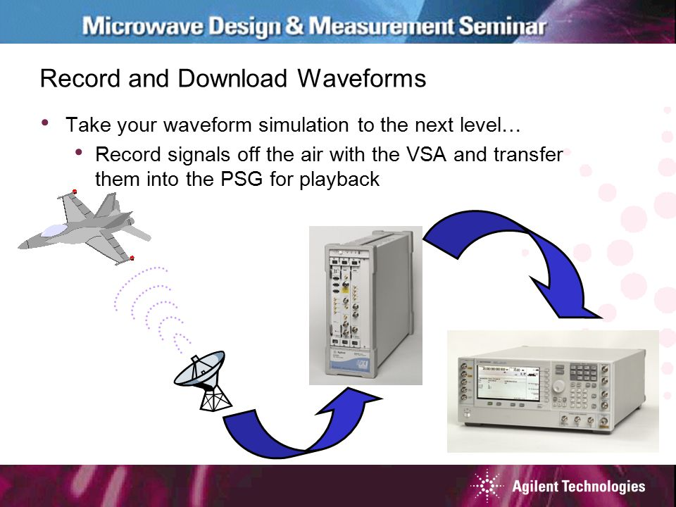 Record and Download Waveforms Take your waveform simulation to the next level… Record signals off the air with the VSA and transfer them into the PSG for playback
